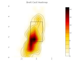 Brett Cecil 2015 Curveball Heatmap