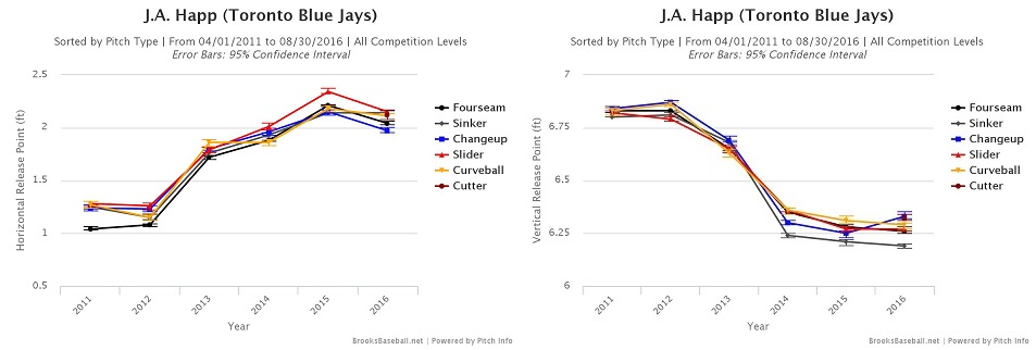 Brooksbaseball-Chart (25)