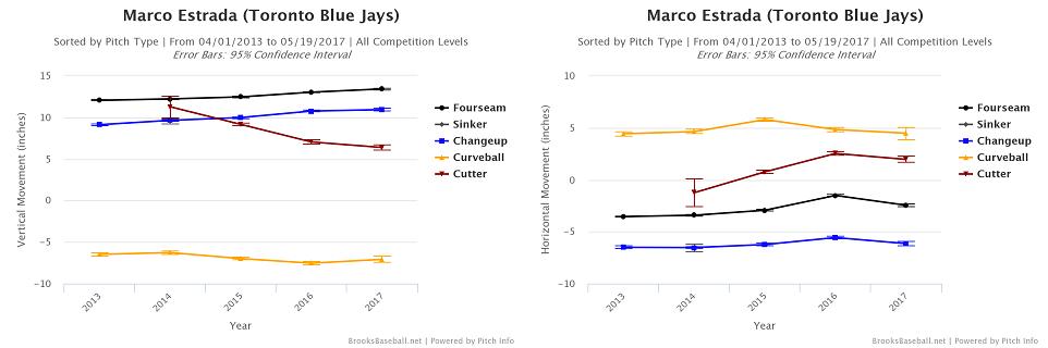 Brooksbaseball-Chart (12)