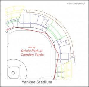 Camden-Yards-Yankee-Stadium