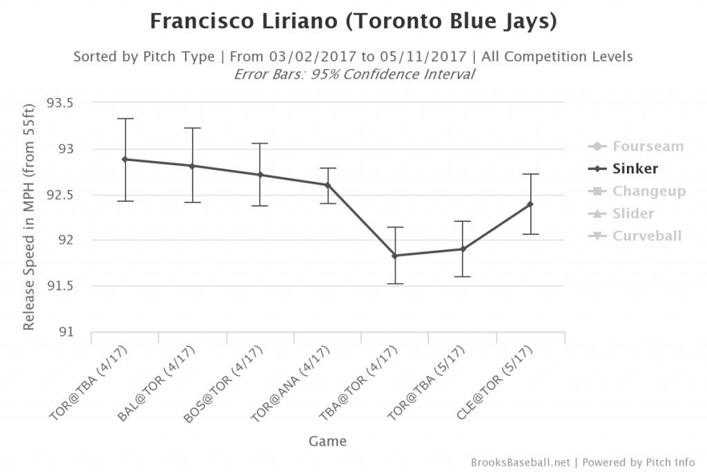 Brooksbaseball-Chart (22)