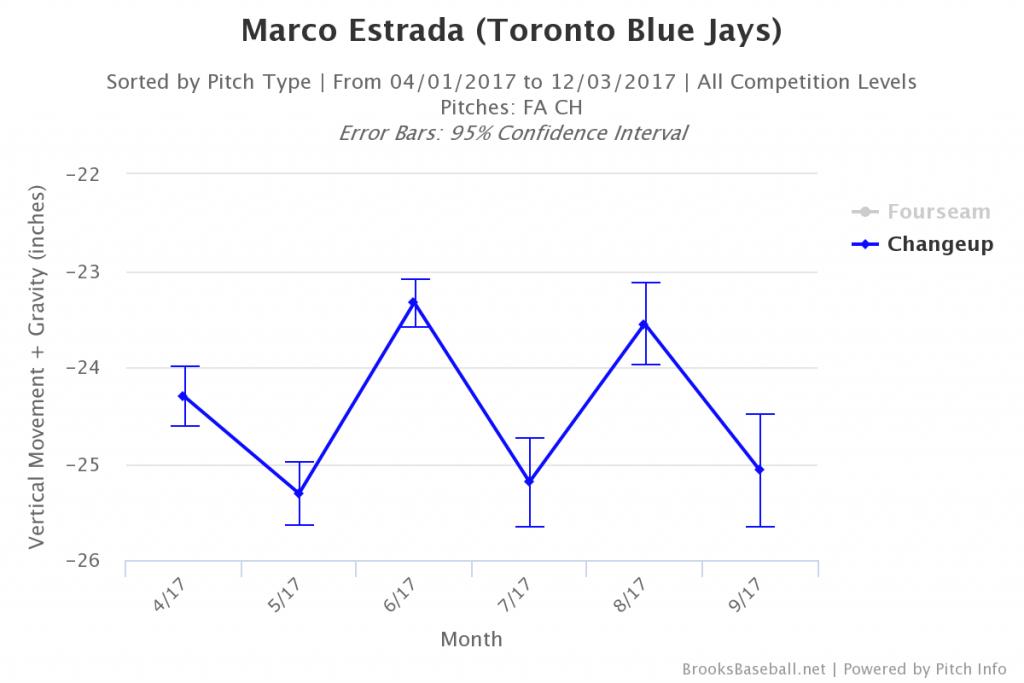 Brooksbaseball-Chart (33)