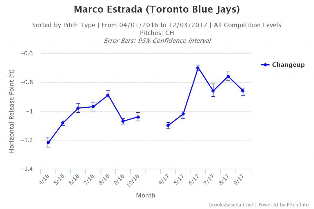 Brooksbaseball-Chart (35)