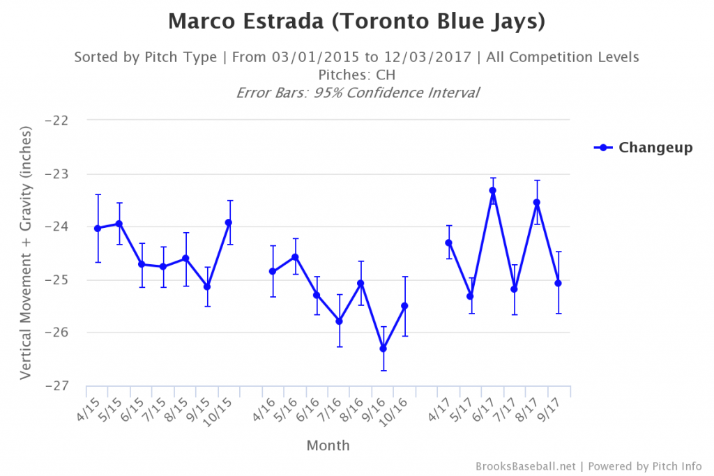 Brooksbaseball-Chart (39)