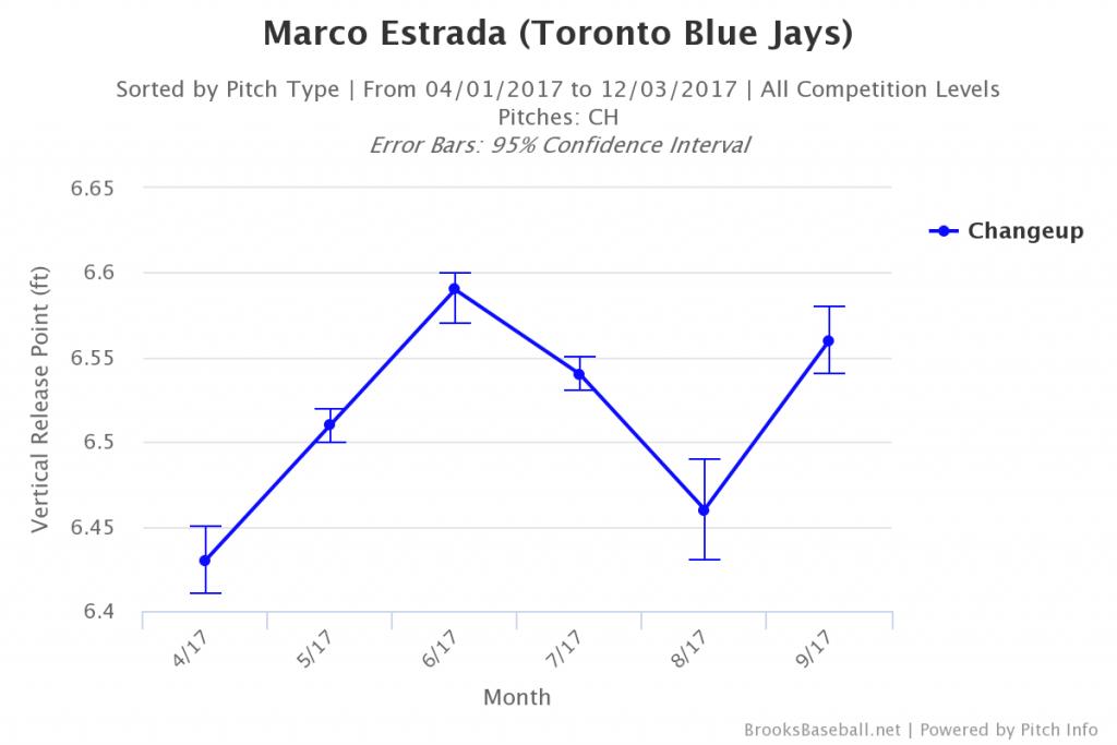 Brooksbaseball-Chart (41)